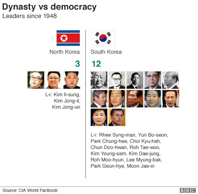 korea leaders 640 v2 nc
