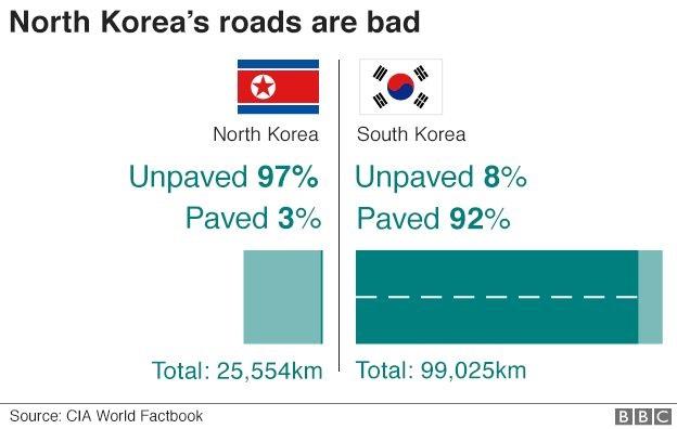 korea roads 624 v1
