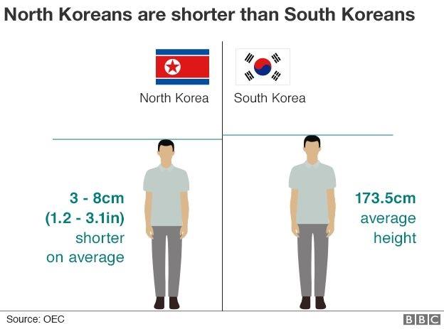 korean heights 624