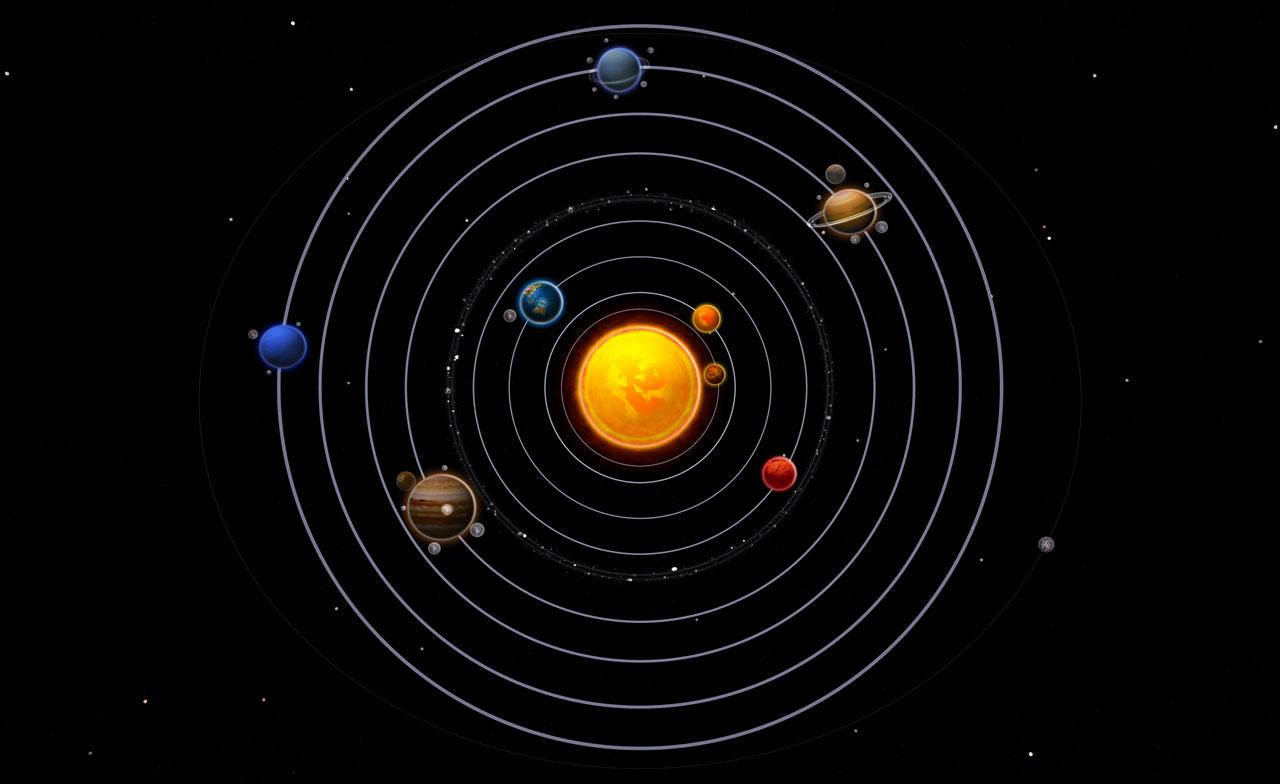 SISTEMUL SOLAR TRAPPIST-1 | PLANETE CARE POT SUSTINE VIATA ...  |Sistemul Solar