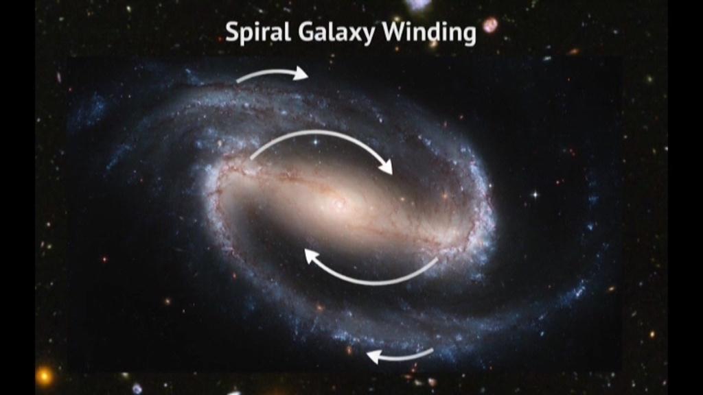 astronomia galaxii spirale