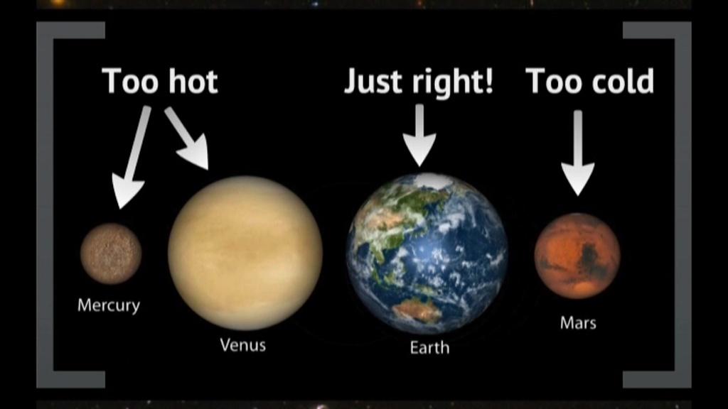 astronomia planeta potrivita