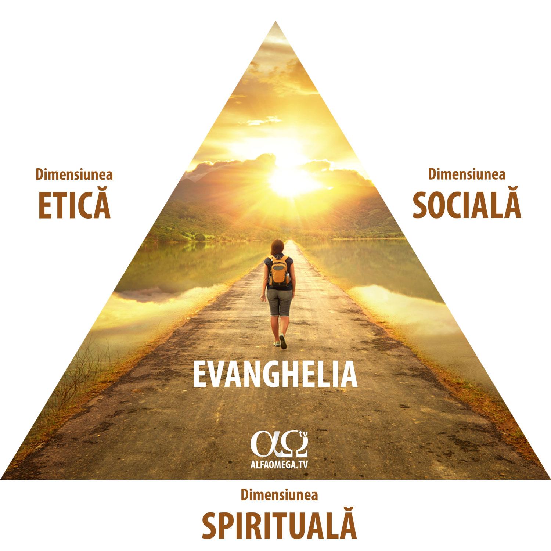 evanghelia 3 fatete